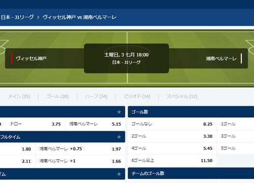 10betサッカーの賭け画面1