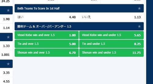 10betサッカーの賭け画面4